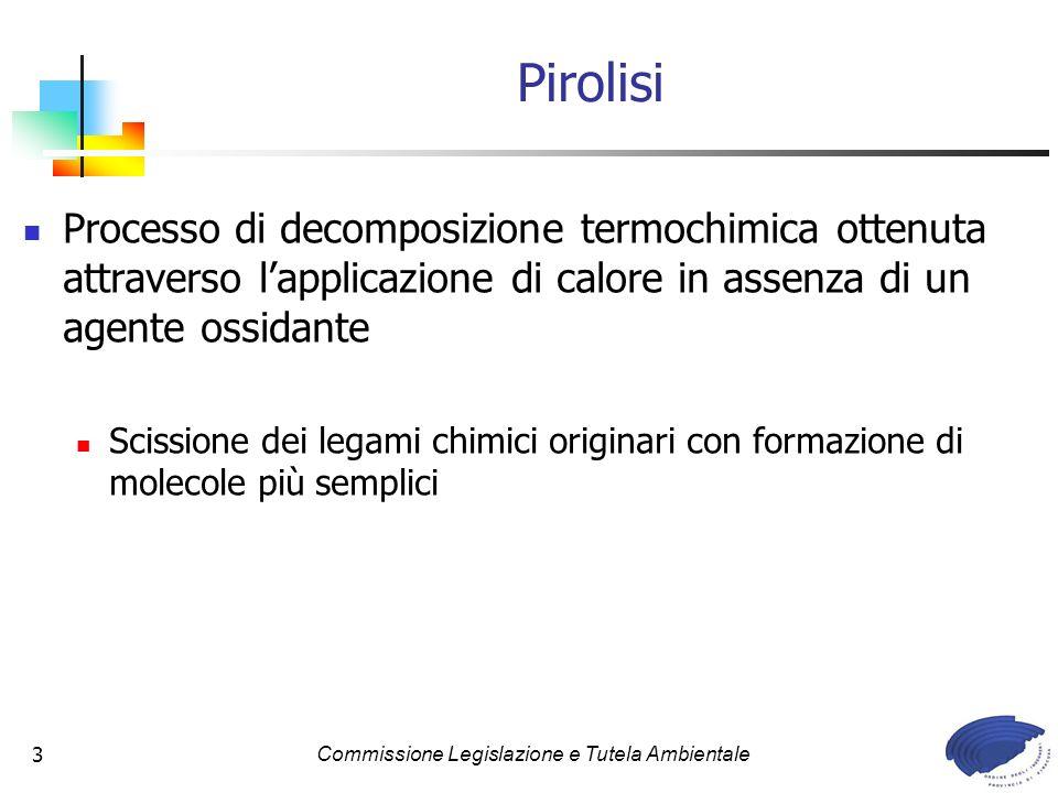 Commissione Legislazione e Tutela Ambientale3 Pirolisi Processo di decomposizione termochimica ottenuta attraverso lapplicazione di calore in assenza
