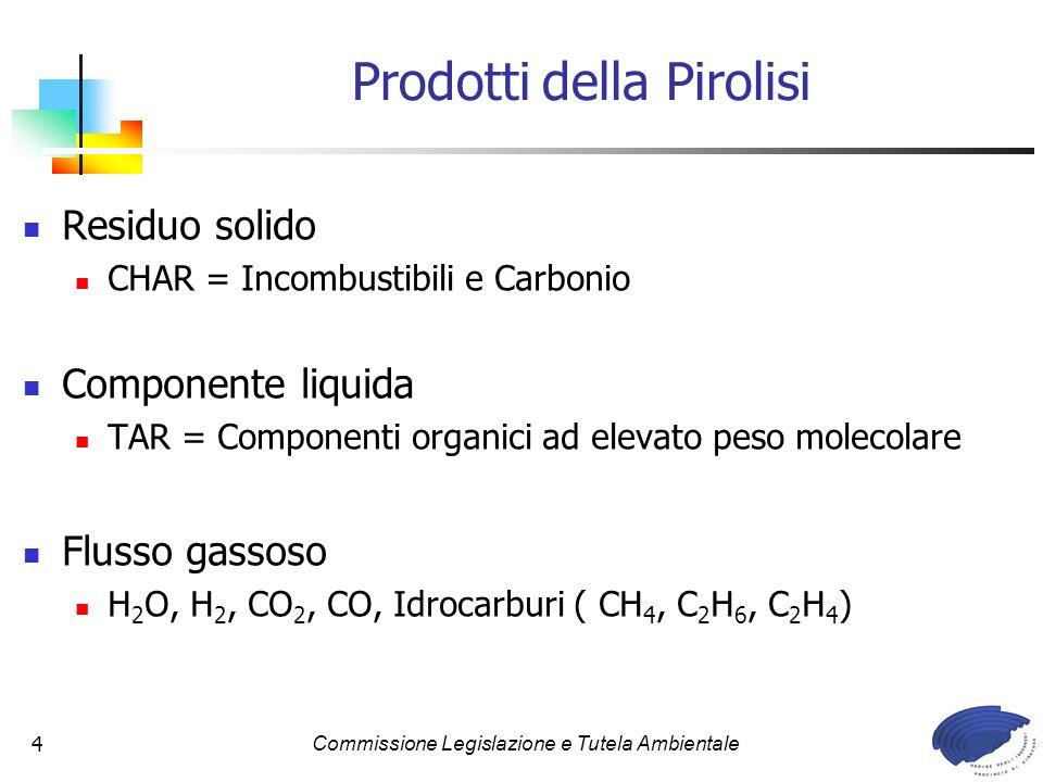 Commissione Legislazione e Tutela Ambientale4 Prodotti della Pirolisi Residuo solido CHAR = Incombustibili e Carbonio Componente liquida TAR = Compone