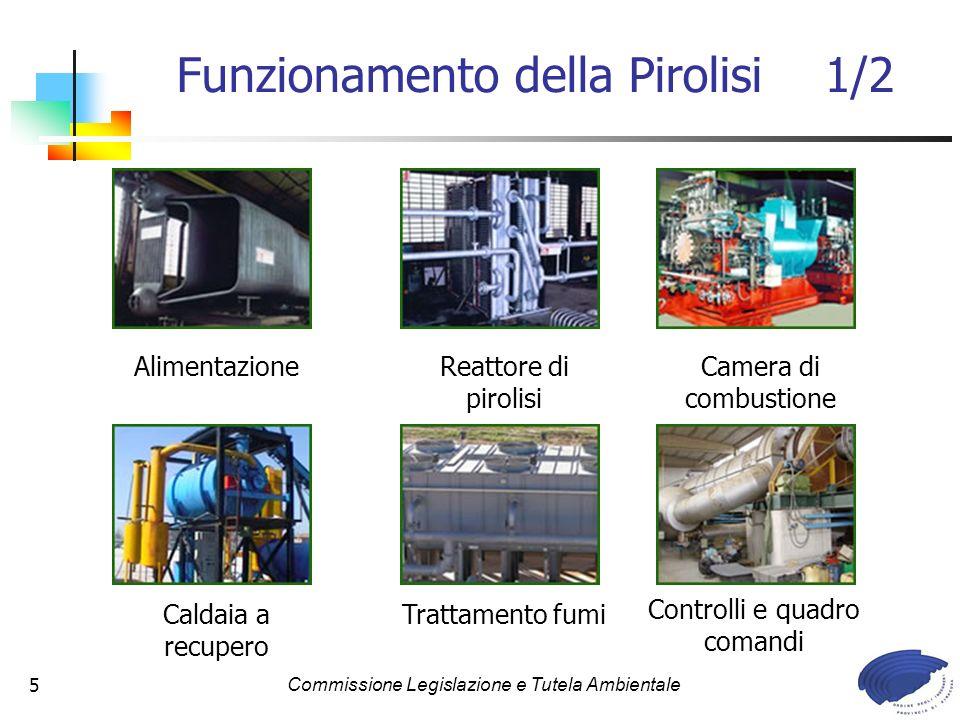 Commissione Legislazione e Tutela Ambientale5 Funzionamento della Pirolisi 1/2 AlimentazioneReattore di pirolisi Camera di combustione Caldaia a recup