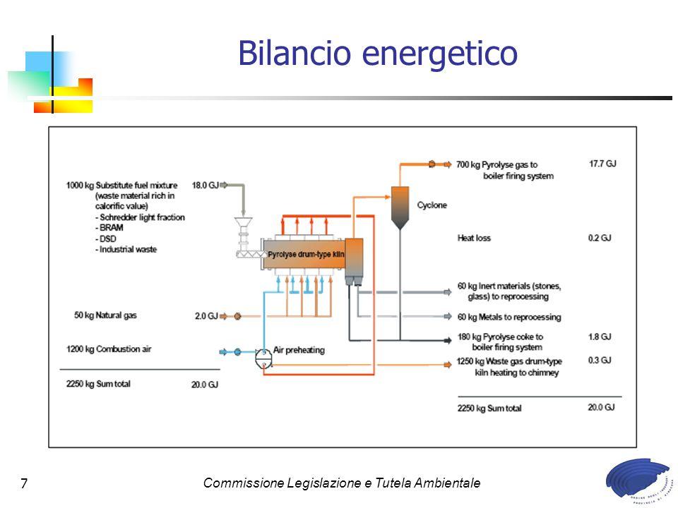 Commissione Legislazione e Tutela Ambientale7 Bilancio energetico