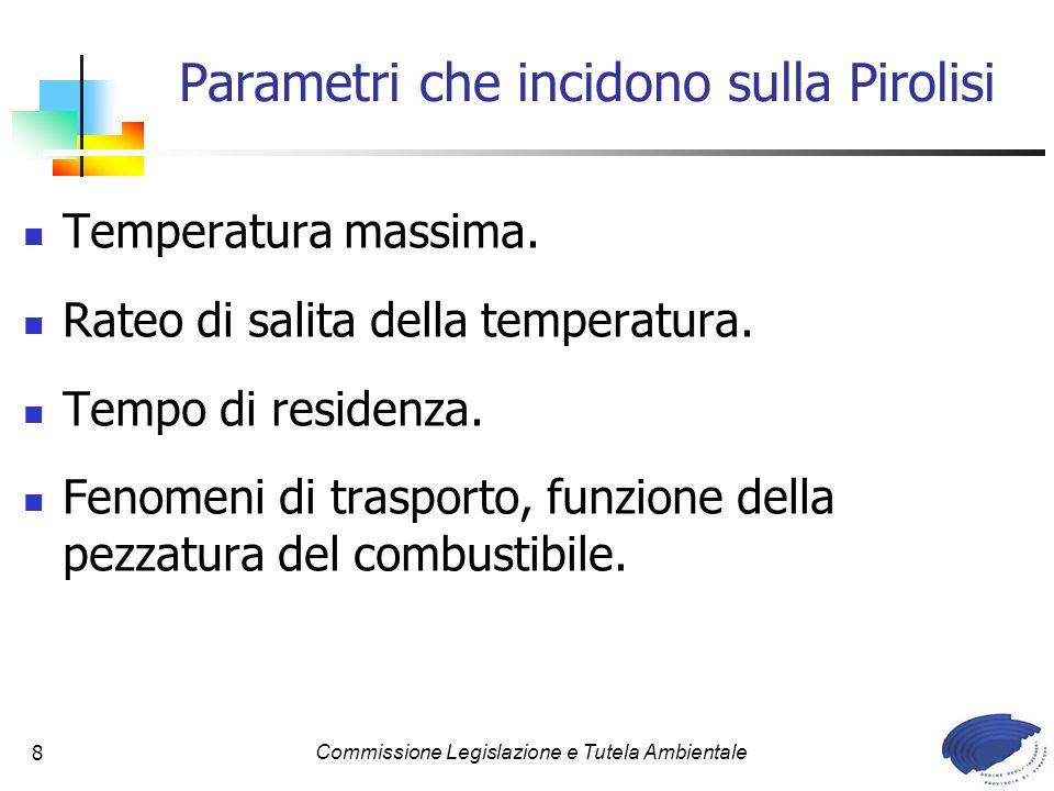 Commissione Legislazione e Tutela Ambientale8 Parametri che incidono sulla Pirolisi Temperatura massima. Rateo di salita della temperatura. Tempo di r