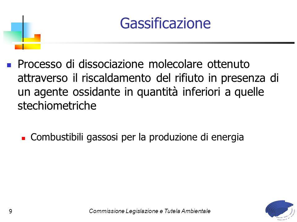 Commissione Legislazione e Tutela Ambientale9 Gassificazione Processo di dissociazione molecolare ottenuto attraverso il riscaldamento del rifiuto in