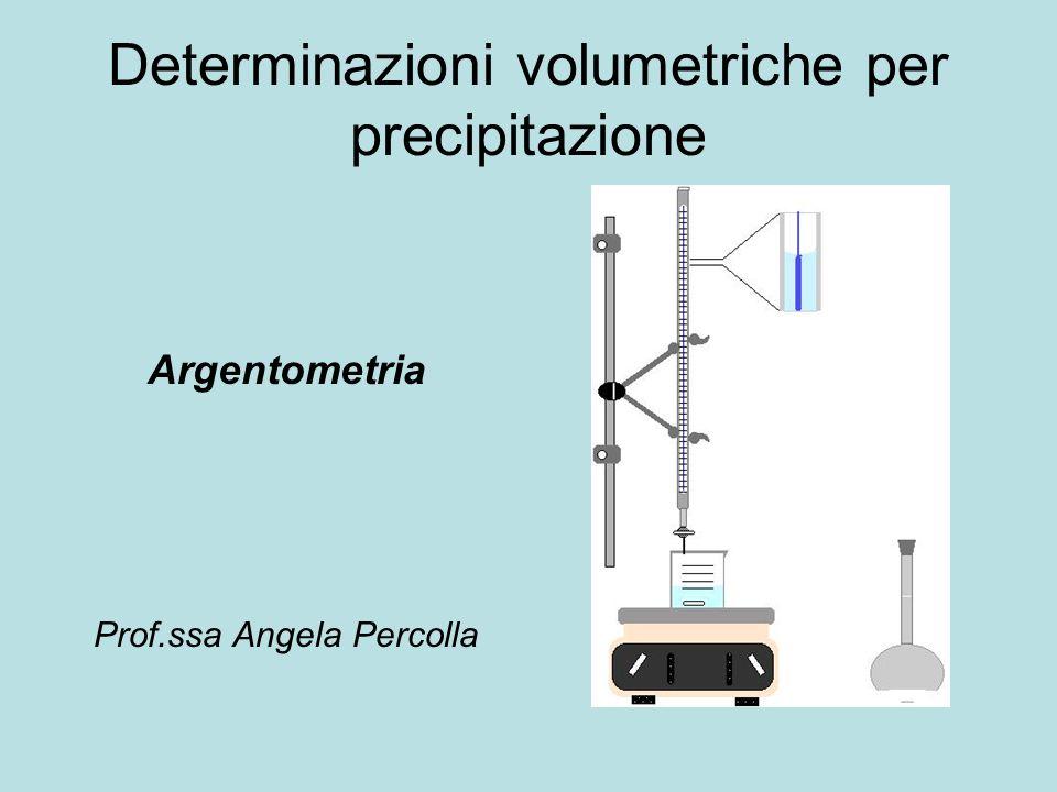 Determinazioni volumetriche per precipitazione Argentometria Prof.ssa Angela Percolla