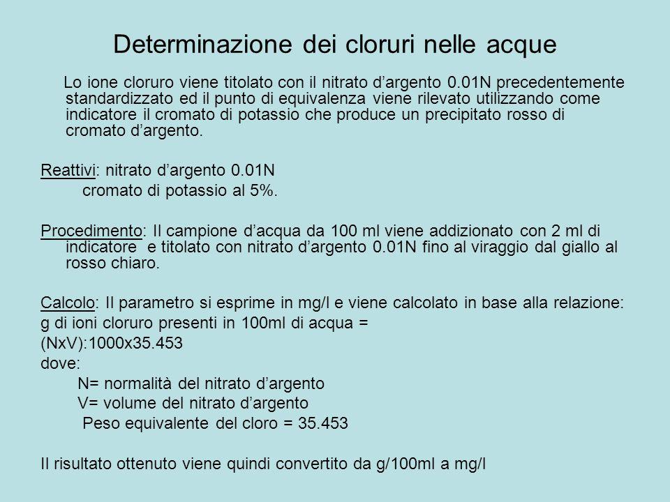 Determinazione dei cloruri nelle acque Lo ione cloruro viene titolato con il nitrato dargento 0.01N precedentemente standardizzato ed il punto di equi
