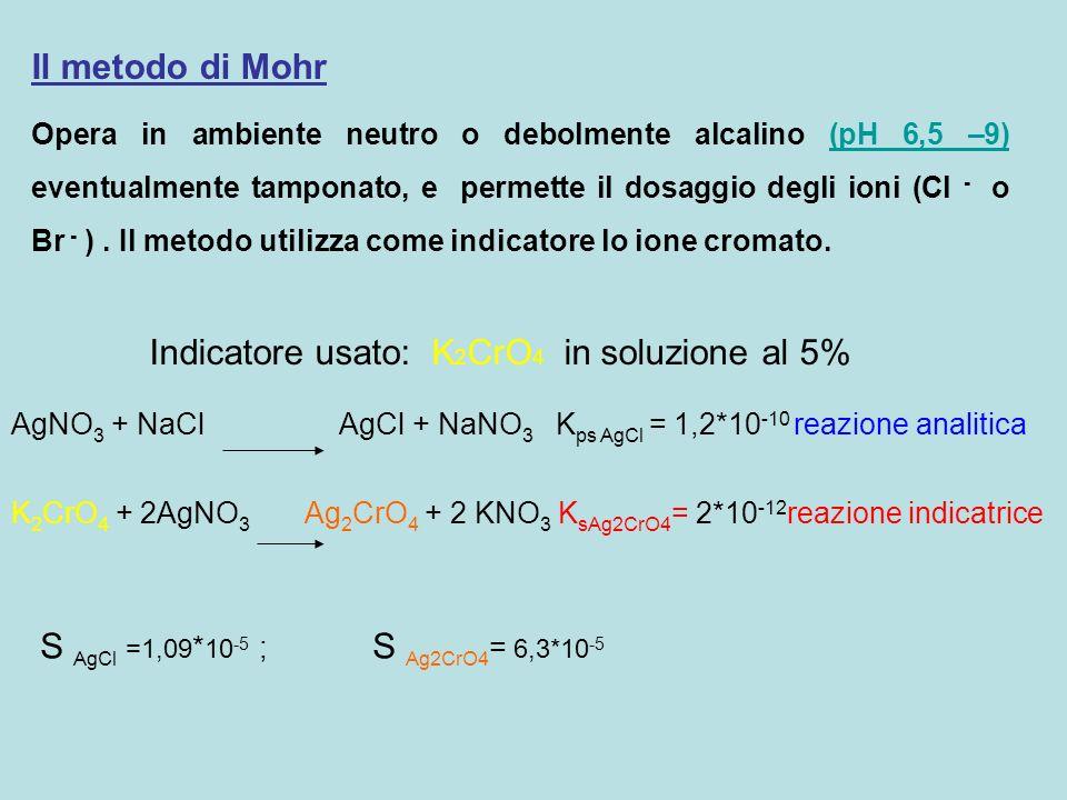 2Ag + + OH - AgOH Ag 2 O + H 2 O 2CrO 4 = + 2H + Cr 2 O 7 = + H 2 O Non è possibile utilizzare il metodo di Mohr in ambiente acido perché la specie cromato si trasforma in bicromato, né in ambiente basico perché si avrebbe la precipitazione dellossido dargento
