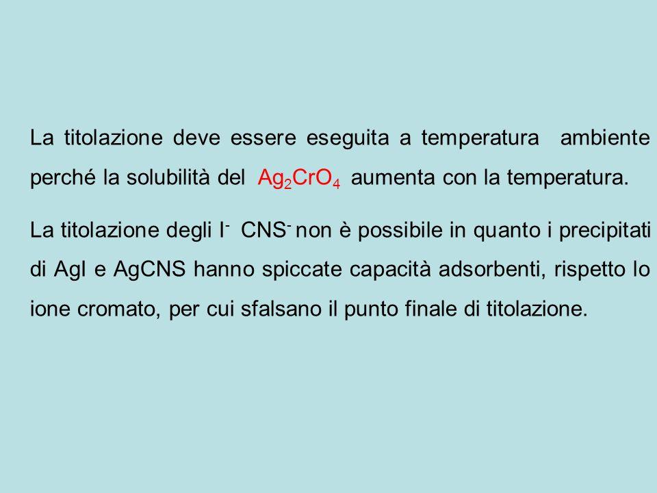 La titolazione deve essere eseguita a temperatura ambiente perché la solubilità del Ag 2 CrO 4 aumenta con la temperatura. La titolazione degli I - CN