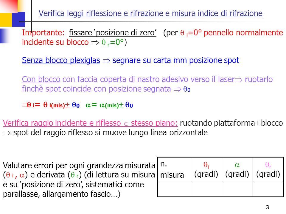 3 Verifica leggi riflessione e rifrazione e misura indice di rifrazione Valutare errori per ogni grandezza misurata ( i, ) e derivata ( r ) (di lettur