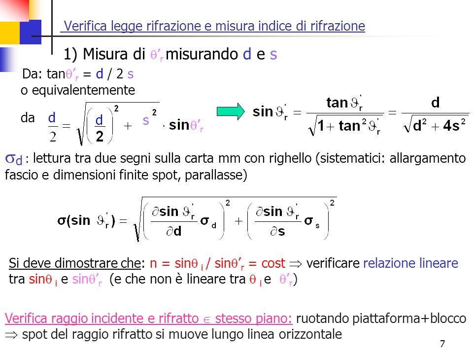 7 Verifica legge rifrazione e misura indice di rifrazione d : lettura tra due segni sulla carta mm con righello (sistematici: allargamento fascio e di
