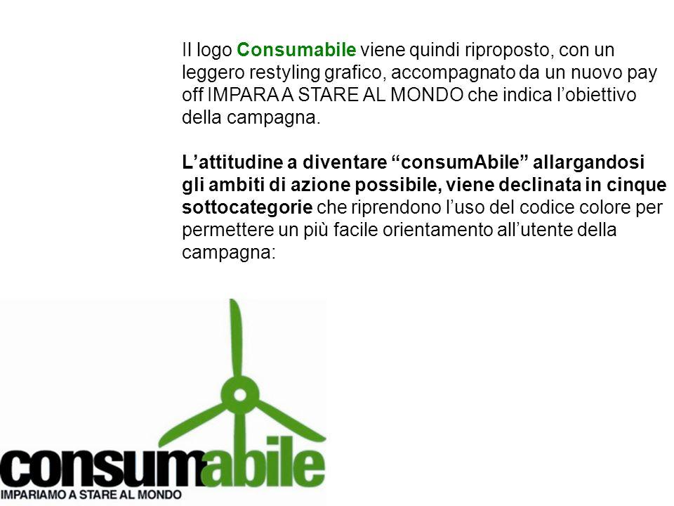 Il logo Consumabile viene quindi riproposto, con un leggero restyling grafico, accompagnato da un nuovo pay off IMPARA A STARE AL MONDO che indica lobiettivo della campagna.