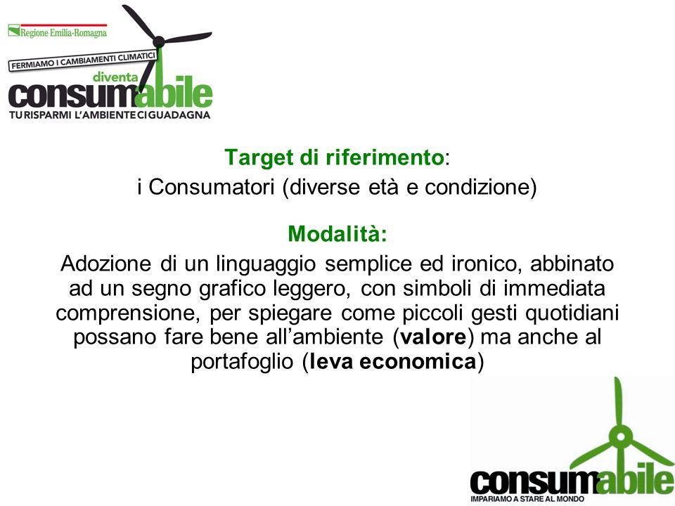 Target di riferimento: i Consumatori (diverse età e condizione) Modalità: Adozione di un linguaggio semplice ed ironico, abbinato ad un segno grafico