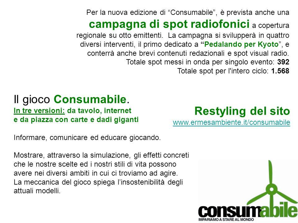Per la nuova edizione di Consumabile, è prevista anche una campagna di spot radiofonici a copertura regionale su otto emittenti. La campagna si svilup