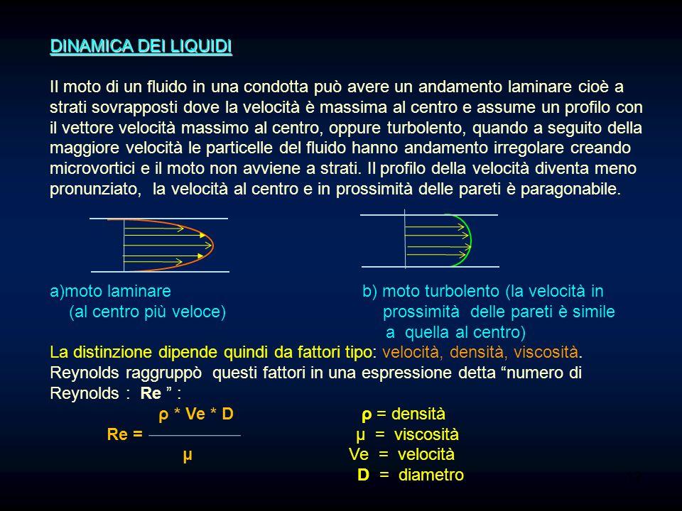 La grandezza A* Vel. è detta portata in volume Qv Dall'equazione di continuità si deduce che: in una corrente stazionaria di un fluido incomprimibile
