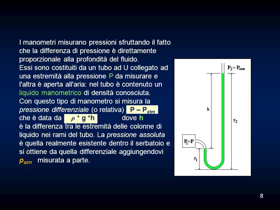 Il barometro di Torricelli è uno strumento a mercurio per la misura della pressione atmosferica, consiste in un lungo tubo di vetro riempito di mercur