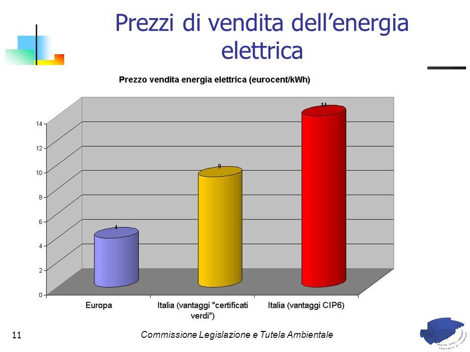 Commissione Legislazione e Tutela Ambientale11 Prezzi di vendita dellenergia elettrica