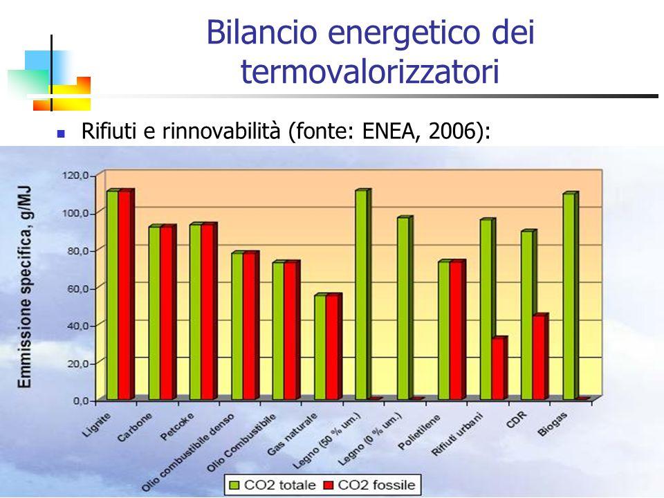 Commissione Legislazione e Tutela Ambientale16 Bilancio energetico dei termovalorizzatori Rifiuti e rinnovabilità (fonte: ENEA, 2006):
