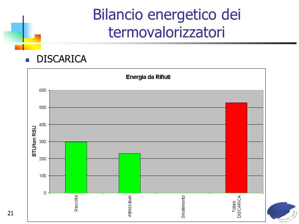 Commissione Legislazione e Tutela Ambientale21 Bilancio energetico dei termovalorizzatori DISCARICA