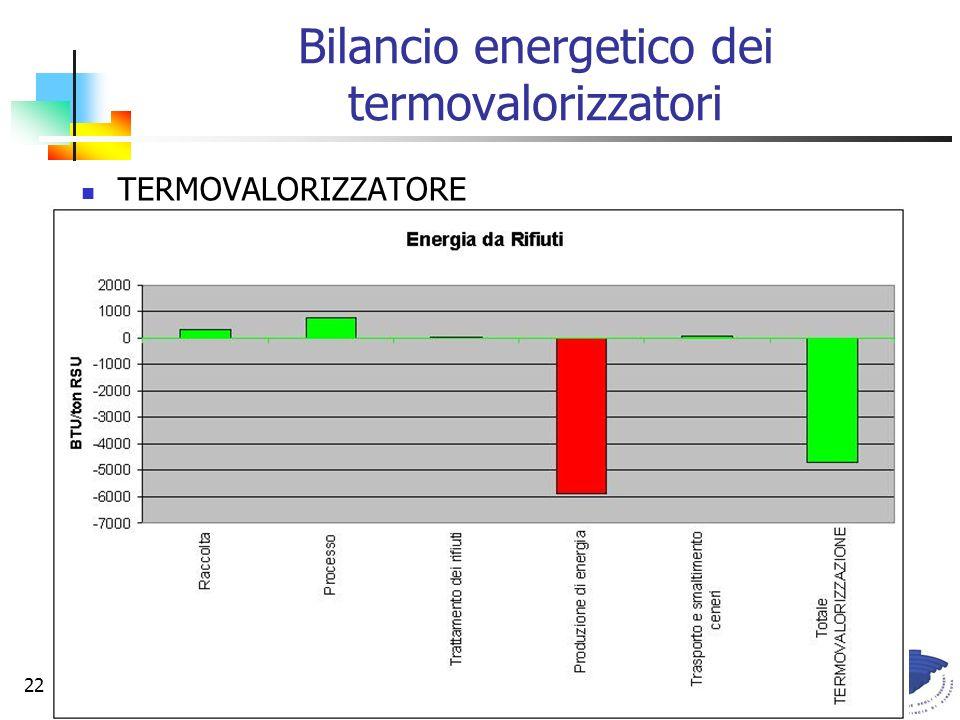 Commissione Legislazione e Tutela Ambientale22 Bilancio energetico dei termovalorizzatori TERMOVALORIZZATORE
