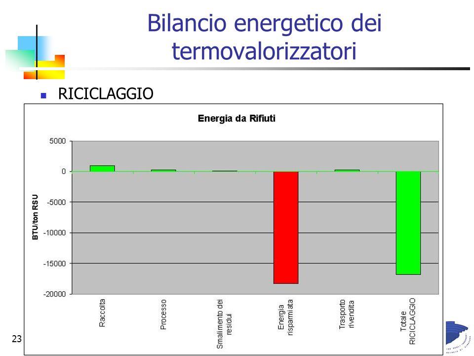 Commissione Legislazione e Tutela Ambientale23 Bilancio energetico dei termovalorizzatori RICICLAGGIO