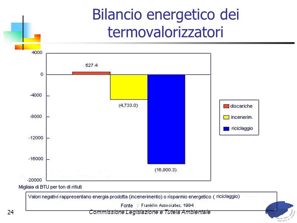Commissione Legislazione e Tutela Ambientale24 Bilancio energetico dei termovalorizzatori