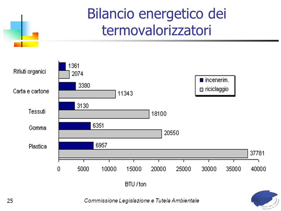 Commissione Legislazione e Tutela Ambientale25 Bilancio energetico dei termovalorizzatori