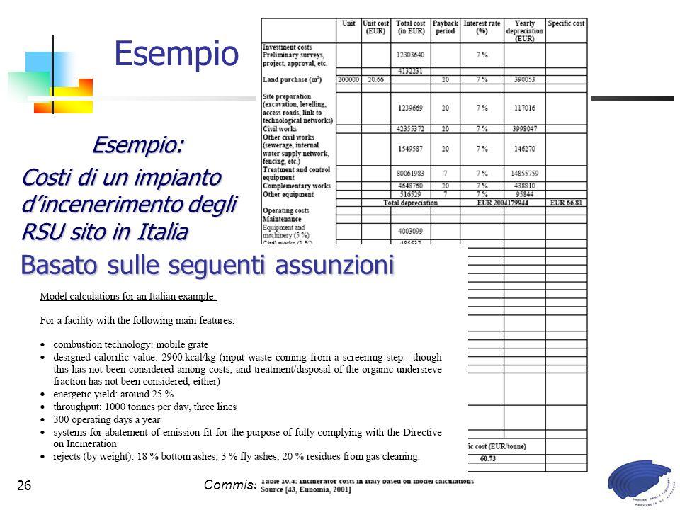 Commissione Legislazione e Tutela Ambientale26 Esempio Esempio: Costi di un impianto dincenerimento degli RSU sito in Italia Basato sulle seguenti assunzioni