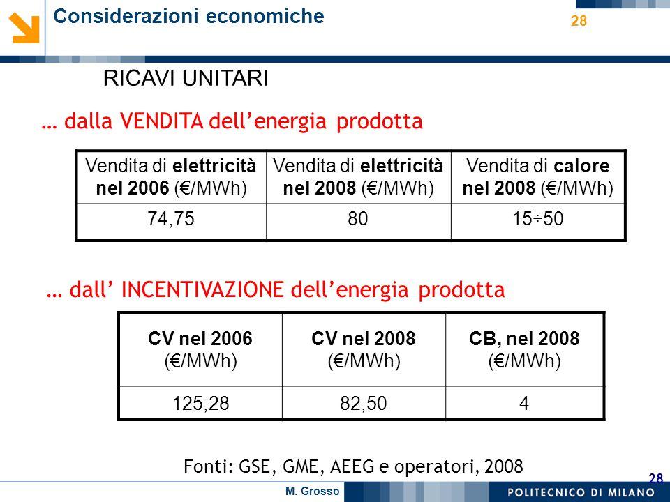 M. Grosso 28 Vendita di elettricità nel 2006 (/MWh) Vendita di elettricità nel 2008 (/MWh) Vendita di calore nel 2008 (/MWh) 74,758015÷50 CV nel 2006