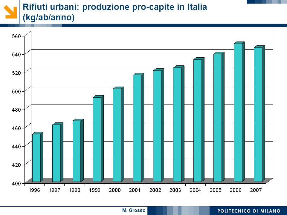 M. Grosso Rifiuti urbani: produzione pro-capite in Italia (kg/ab/anno)