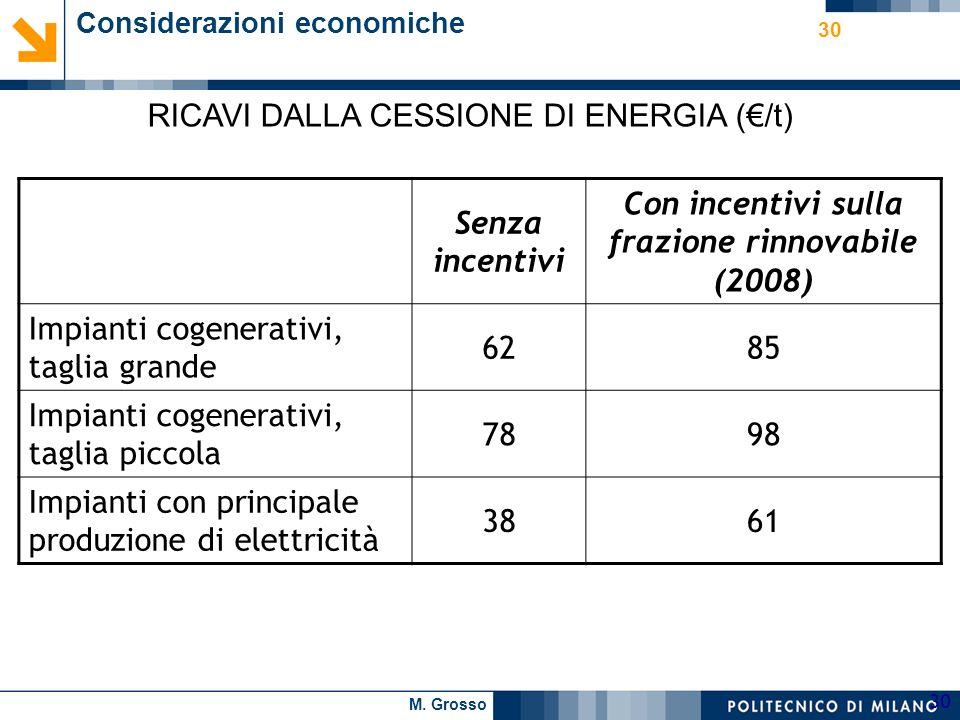 M. Grosso 30 Senza incentivi Con incentivi sulla frazione rinnovabile (2008) Impianti cogenerativi, taglia grande 6285 Impianti cogenerativi, taglia p