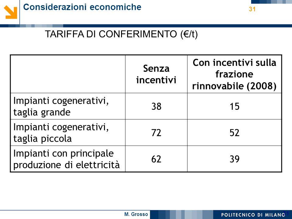M. Grosso 31 Senza incentivi Con incentivi sulla frazione rinnovabile (2008) Impianti cogenerativi, taglia grande 3815 Impianti cogenerativi, taglia p