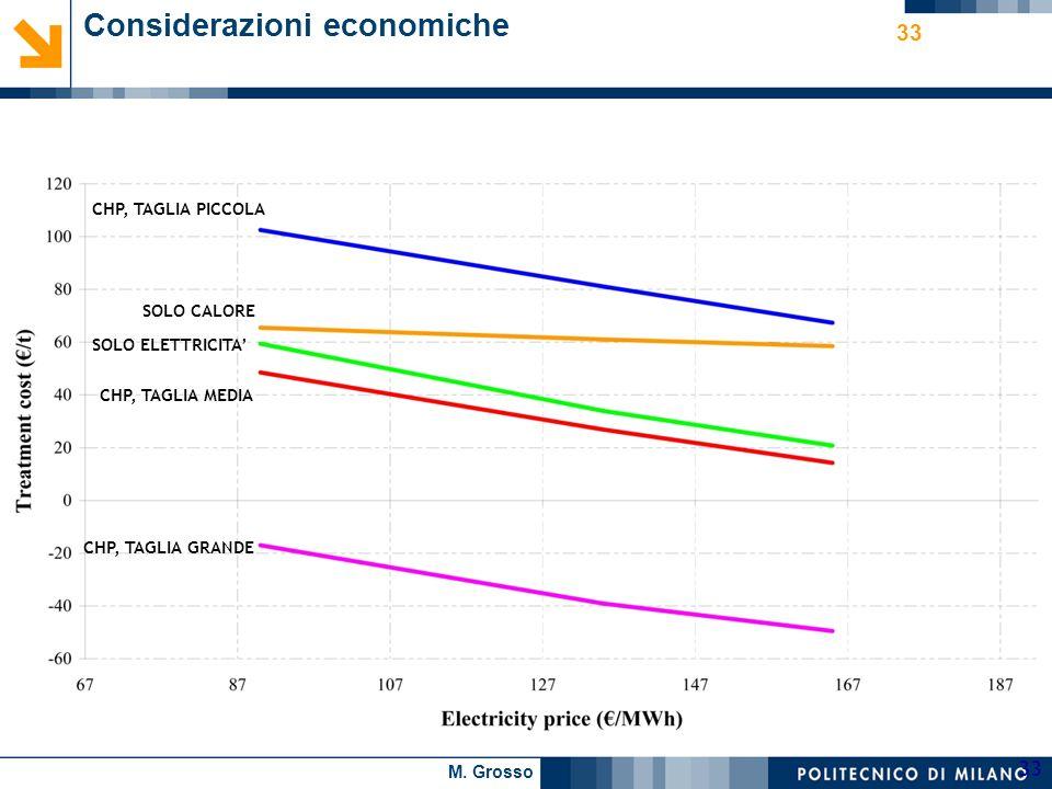 M. Grosso 33 CHP, TAGLIA GRANDE CHP, TAGLIA PICCOLA CHP, TAGLIA MEDIA SOLO ELETTRICITA SOLO CALORE Considerazioni economiche