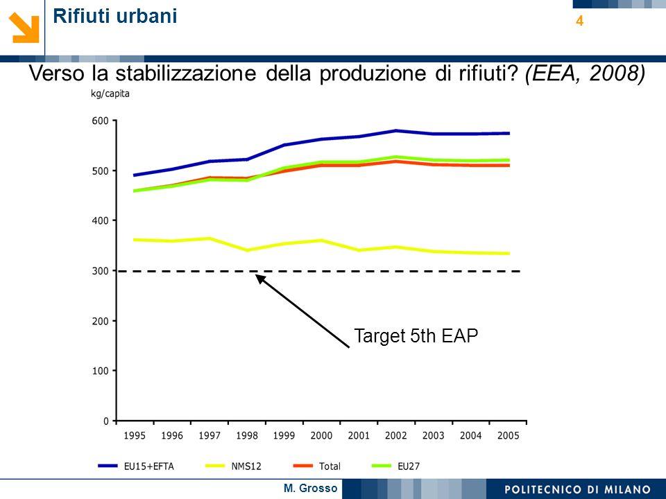M. Grosso 4 Target 5th EAP Verso la stabilizzazione della produzione di rifiuti? (EEA, 2008) Rifiuti urbani