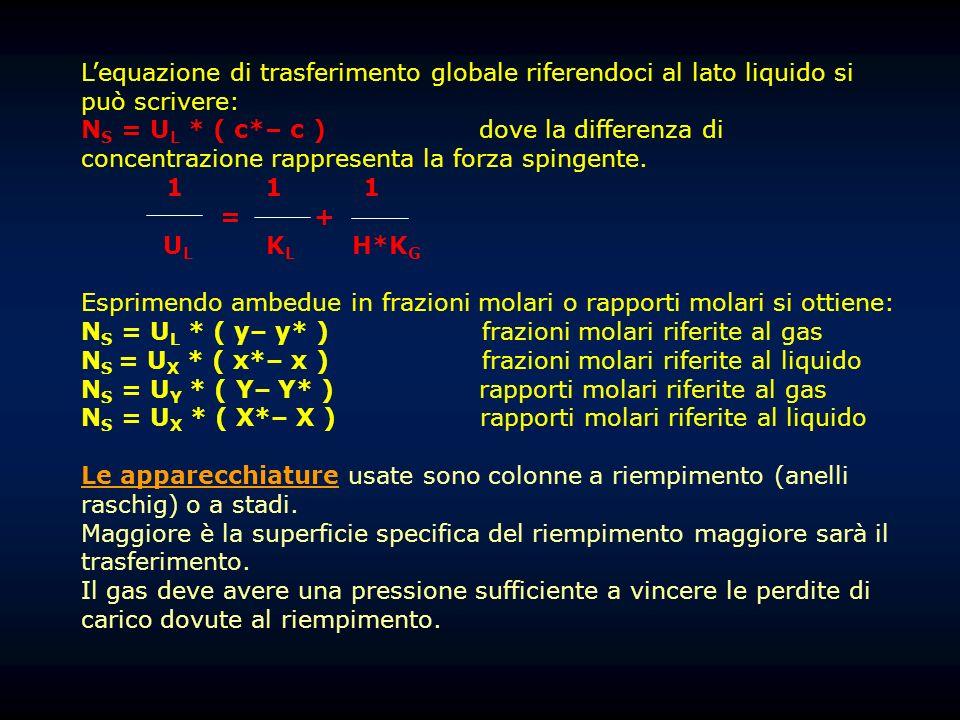 Lequazione di trasferimento globale riferendoci al lato liquido si può scrivere: N S = U L * ( c*– c ) dove la differenza di concentrazione rappresent