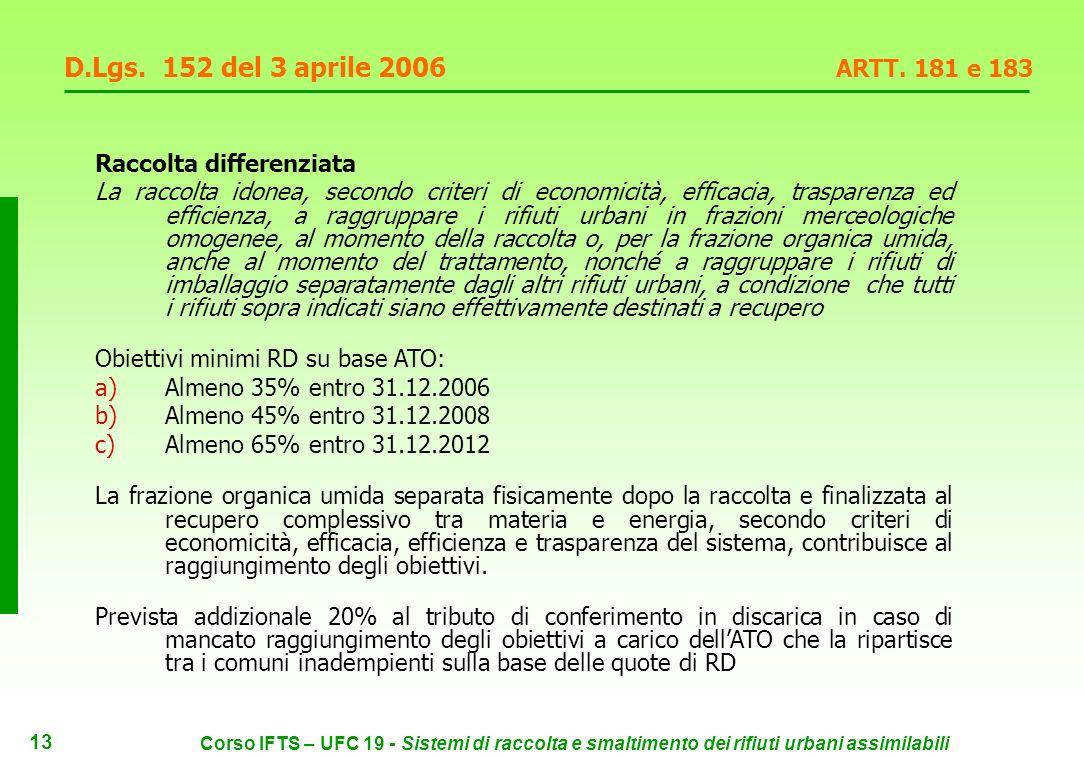 12 Corso IFTS – UFC 19 - Sistemi di raccolta e smaltimento dei rifiuti urbani assimilabili D.Lgs.