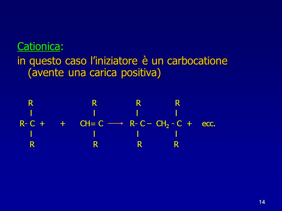 14 Cationica: in questo caso liniziatore è un carbocatione (avente una carica positiva) R R R R R R R R l l l l l l l l R- C + + CH= C R- C – CH 2 - C