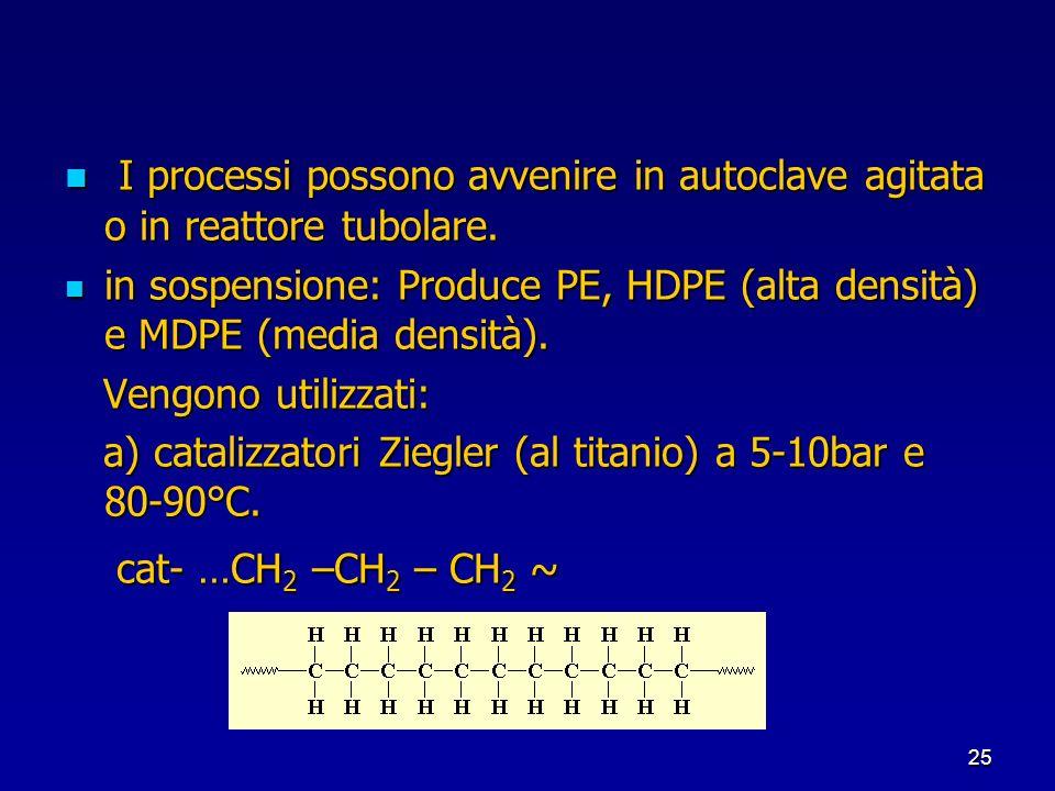 25 I processi possono avvenire in autoclave agitata o in reattore tubolare. I processi possono avvenire in autoclave agitata o in reattore tubolare. i