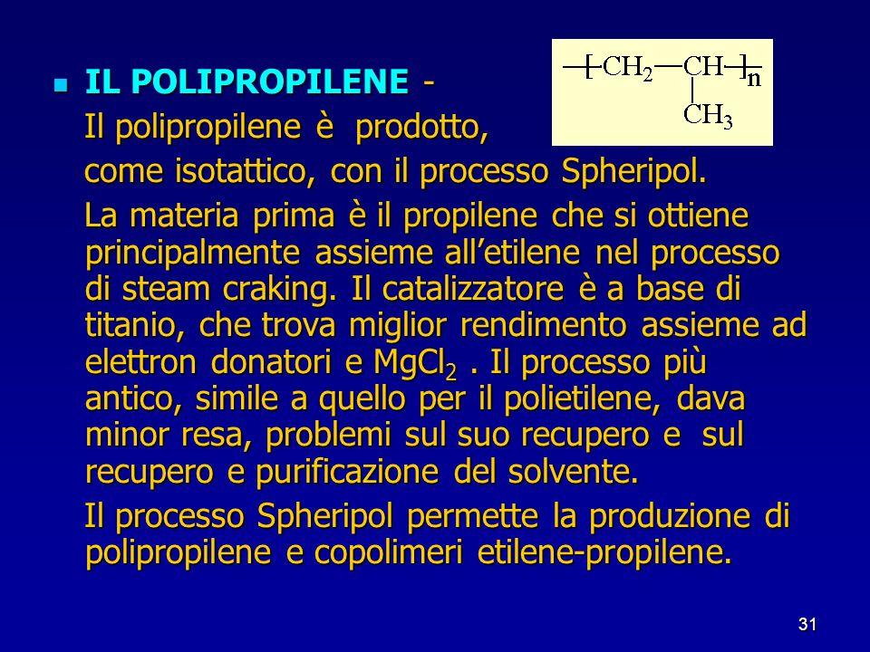 31 IL POLIPROPILENE - IL POLIPROPILENE - Il polipropilene è prodotto, Il polipropilene è prodotto, come isotattico, con il processo Spheripol. come is