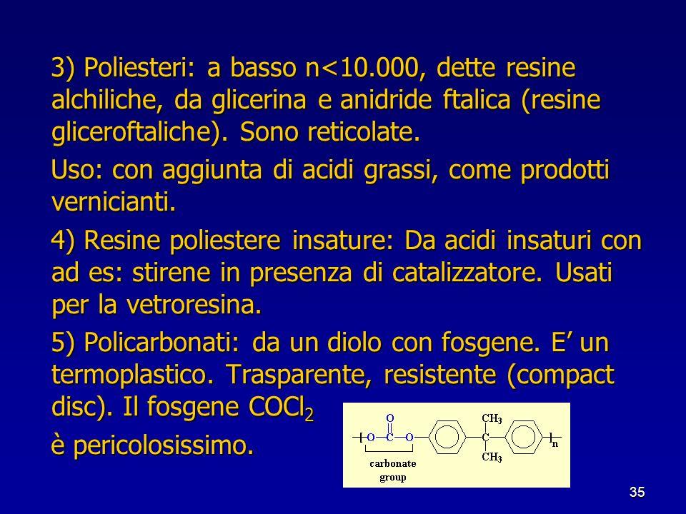 35 3) Poliesteri: a basso n<10.000, dette resine alchiliche, da glicerina e anidride ftalica (resine gliceroftaliche). Sono reticolate. 3) Poliesteri: