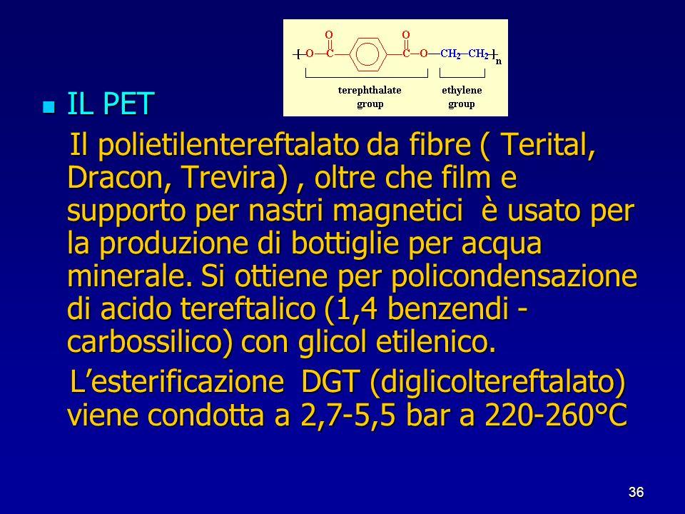 36 IL PET IL PET Il polietilentereftalato da fibre ( Terital, Dracon, Trevira), oltre che film e supporto per nastri magnetici è usato per la produzio