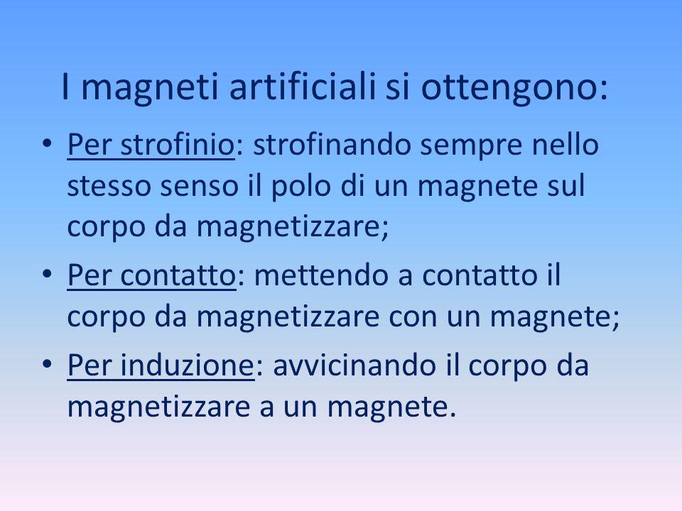 I magneti artificiali si ottengono: Per strofinio: strofinando sempre nello stesso senso il polo di un magnete sul corpo da magnetizzare; Per contatto