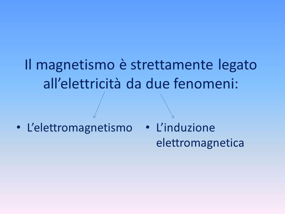 Il magnetismo è strettamente legato allelettricità da due fenomeni: Lelettromagnetismo Linduzione elettromagnetica