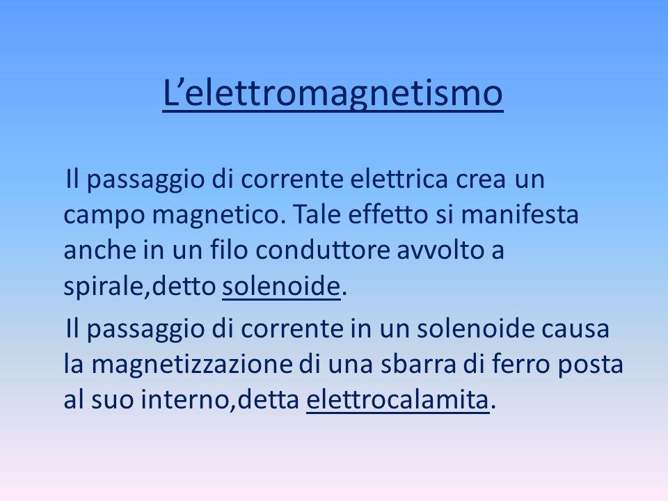 Lelettromagnetismo Il passaggio di corrente elettrica crea un campo magnetico. Tale effetto si manifesta anche in un filo conduttore avvolto a spirale