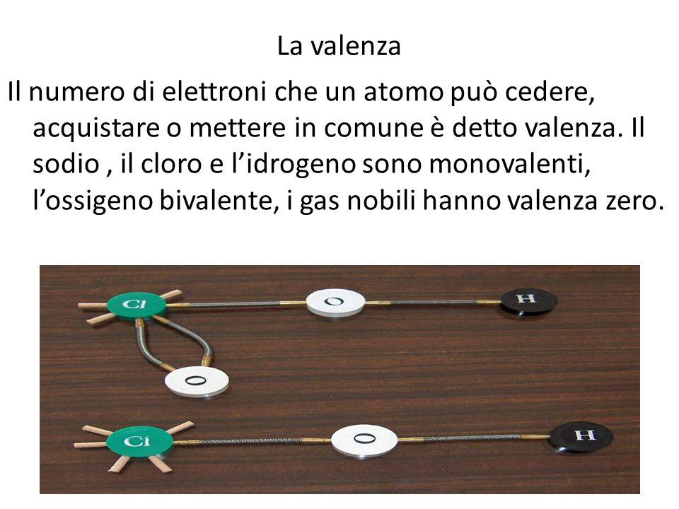 La valenza Il numero di elettroni che un atomo può cedere, acquistare o mettere in comune è detto valenza. Il sodio, il cloro e lidrogeno sono monoval