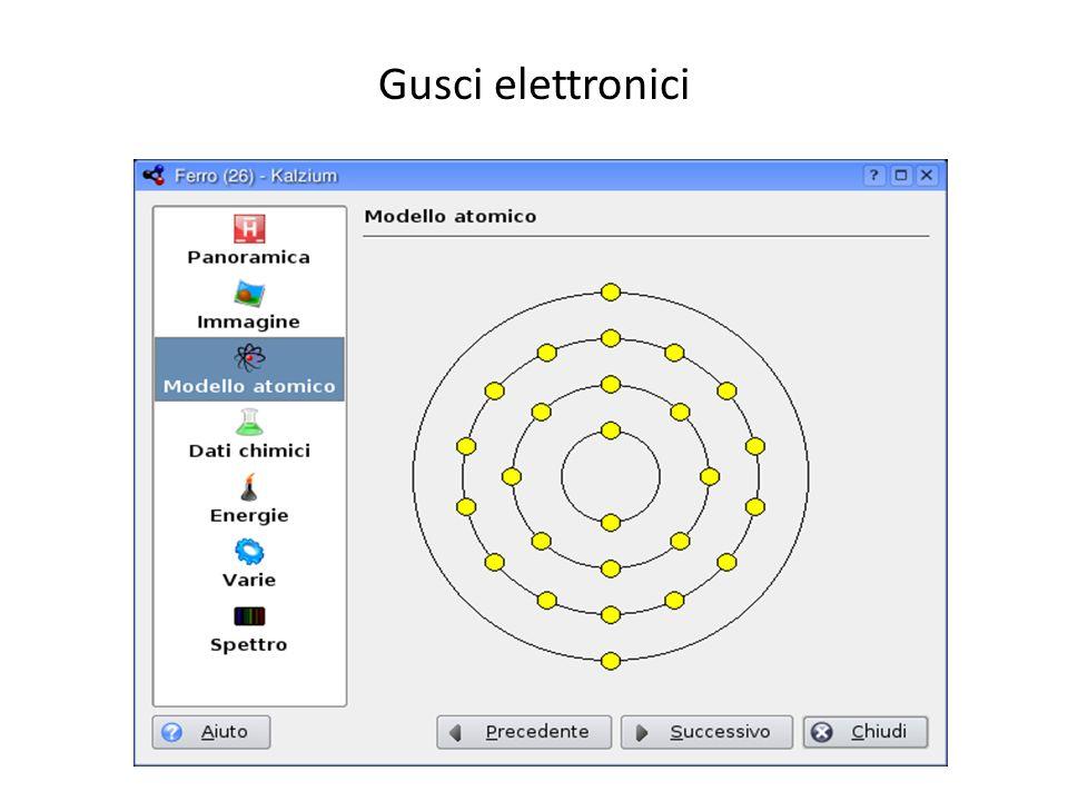 Elementi e composti, simboli chimici I vari atomi combinandosi tra di loro formano le molecole che si suddividono in elementi e composti.