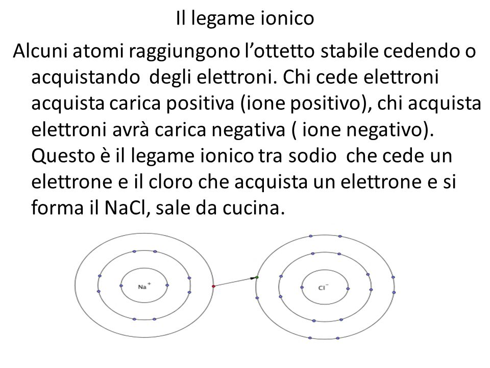 Il legame ionico Alcuni atomi raggiungono lottetto stabile cedendo o acquistando degli elettroni. Chi cede elettroni acquista carica positiva (ione po