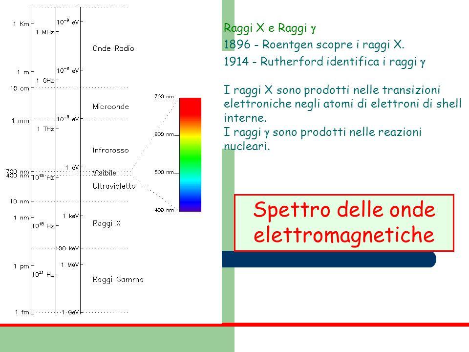 Raggi X e Raggi 1896 - Roentgen scopre i raggi X. 1914 - Rutherford identifica i raggi I raggi X sono prodotti nelle transizioni elettroniche negli at