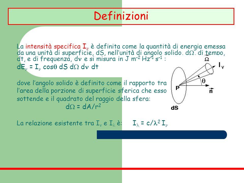 La intensità specifica I è definita come la quantità di energia emessa da una unità di superficie, dS, nellunità di angolo solido, d, di tempo, dt, e