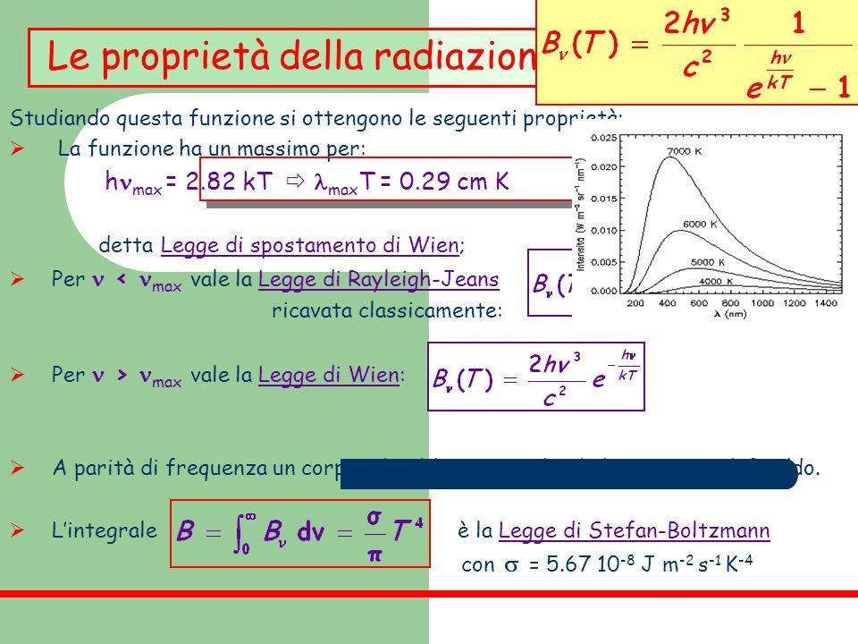 Le proprietà della radiazione di corpo nero Studiando questa funzione si ottengono le seguenti proprietà: La funzione ha un massimo per: h max = 2.82
