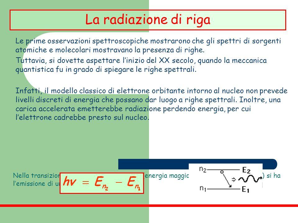 Nella transizione tra due livelli atomici n 2 (energia maggiore) e n 1 (energia minore) si ha lemissione di un fotone di energia: La radiazione di rig