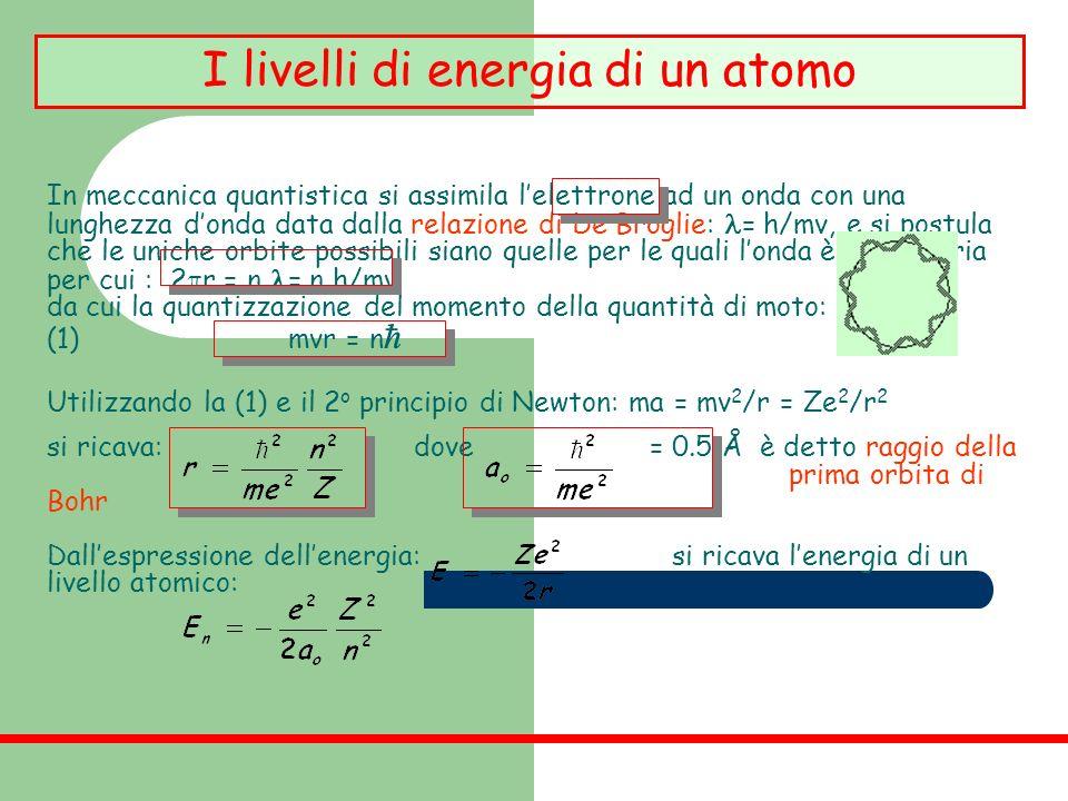 In meccanica quantistica si assimila lelettrone ad un onda con una lunghezza donda data dalla relazione di De Broglie: = h/mv, e si postula che le uni