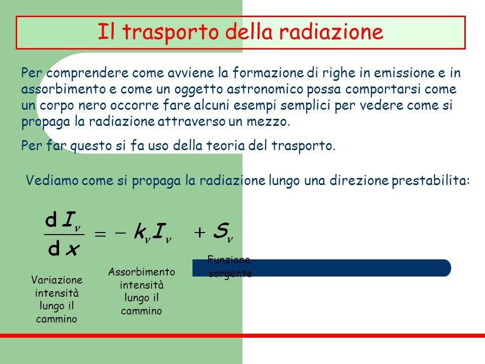 Il trasporto della radiazione Per comprendere come avviene la formazione di righe in emissione e in assorbimento e come un oggetto astronomico possa c